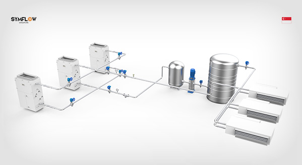 暖通水机管路解决方案渲染图